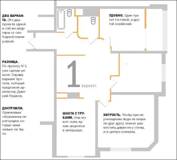 Жилище для эксперимента, варианты перепланировки квартиры
