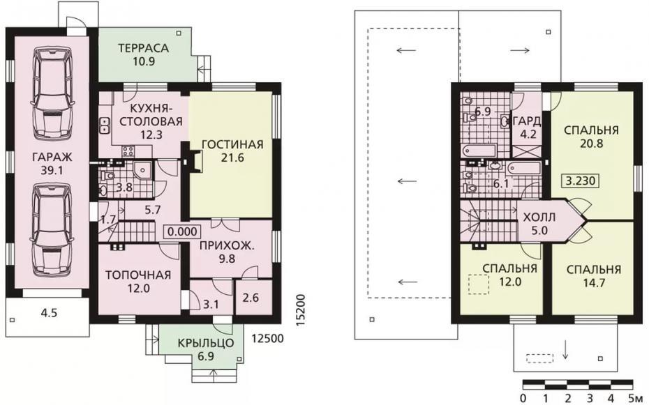"""Фото для """"Планировка коттеджа 1 этажа с гаражом"""""""